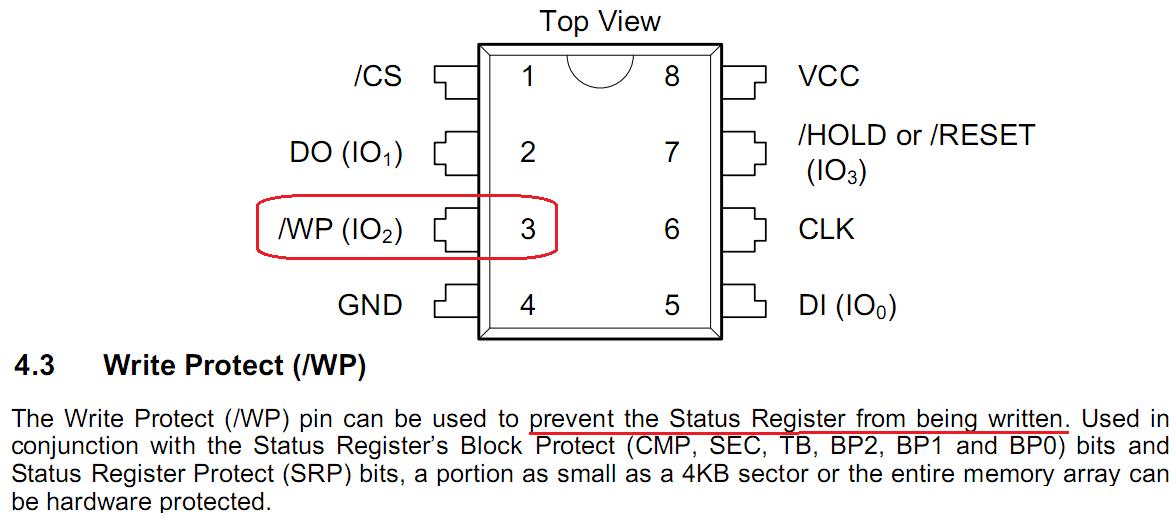 Некоторые предпосылки для уязвимости UEFI | Composter