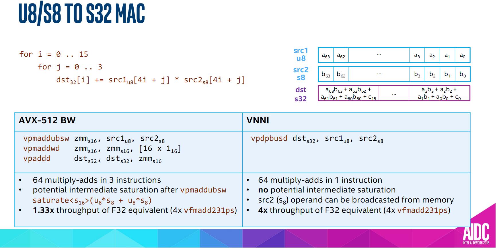 Гетерогенные вычисления на платформе Supermicro | Composter 2 0